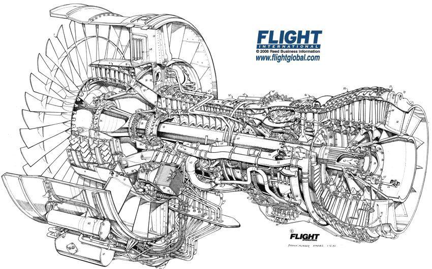 diagram of a standard jet engine