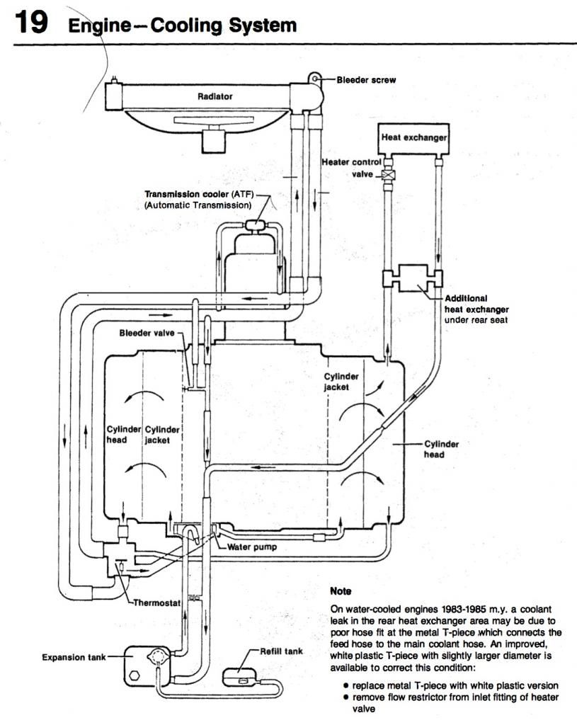 1981 vanagon engine cooling diagram