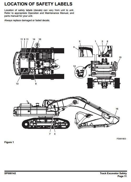 zig wiring instructions