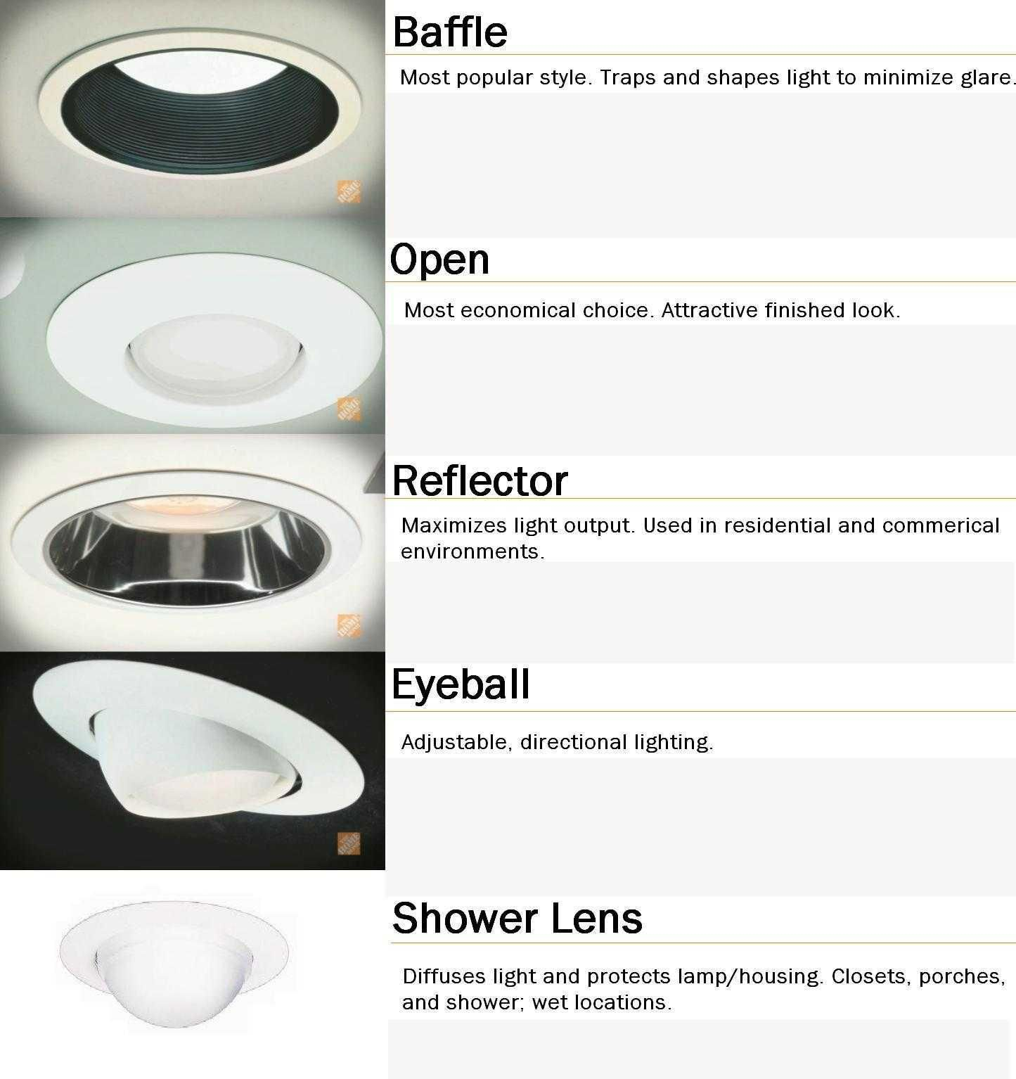recessed lighting kitchen Home Depot How to Choose the Right Recessed Lighting