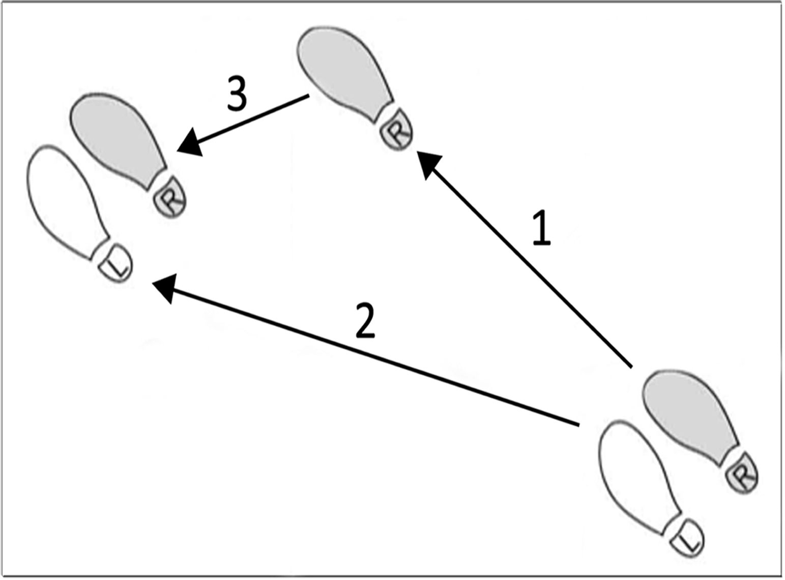image chacha dance steps diagram