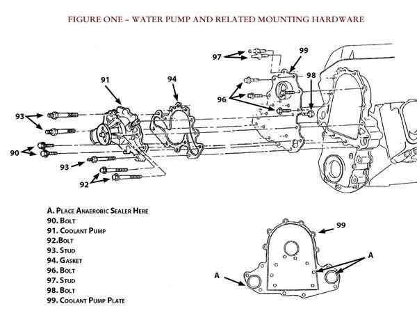 1996 dodge ram 1500 spark plug wiring diagram