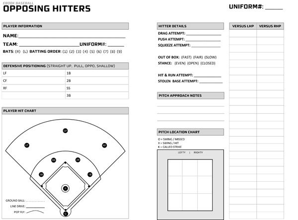 Hitting Charts for Coaches Baseball Hitters Scouting Chart - pitching chart