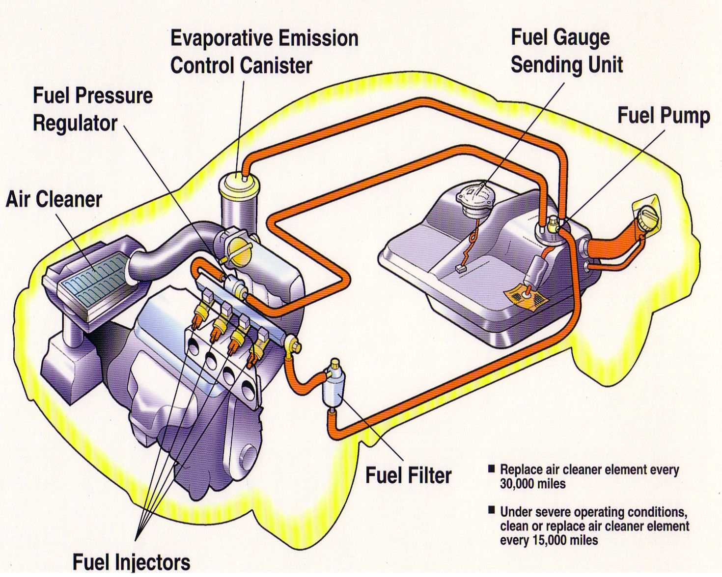 car engine diagram with labels