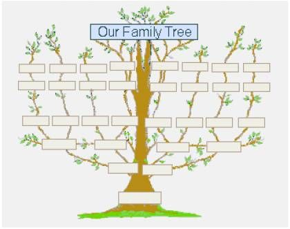 Printable family tree for child - greentegration - Home 4-H - blank family tree template