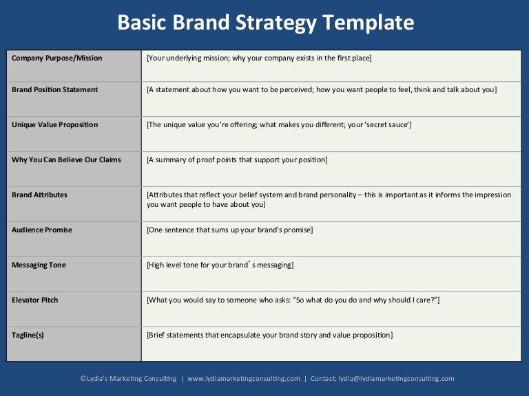 Basic Brand Strategy Template I ♥ Branding! Pinterest Brand   Statement  Analysis