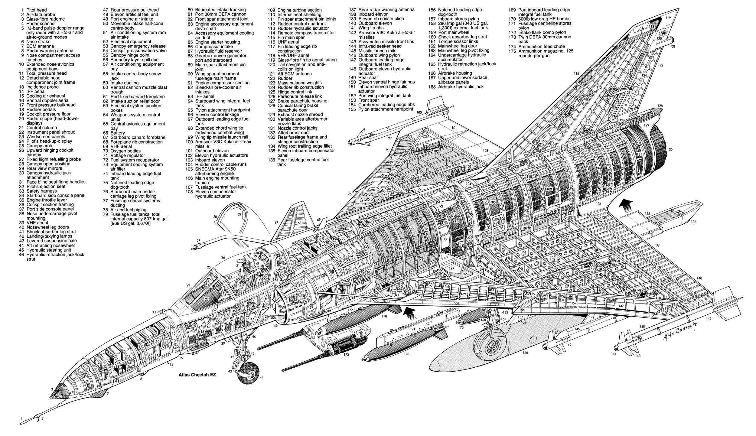 em diagram fighter