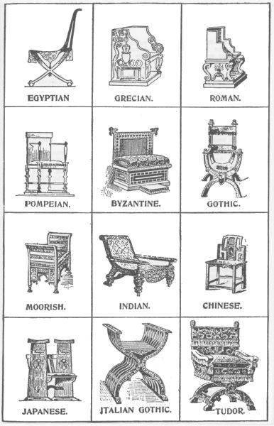 Chairs Of Different Cultures. Good Lesson In Style Differences