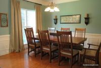 Pics For > Dining Room Color Schemes Chair Rail