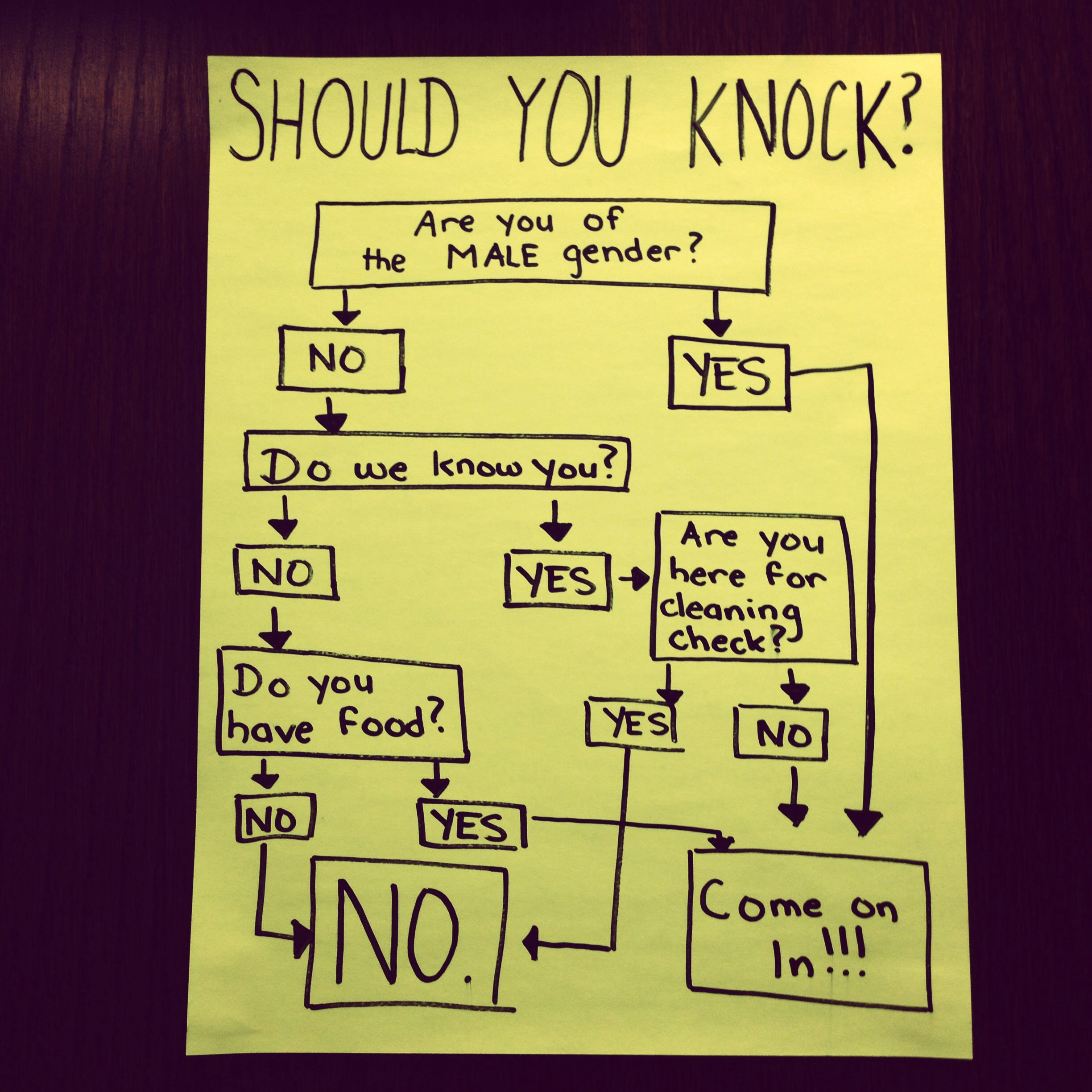 should you knock i might write this out and paste it on my door
