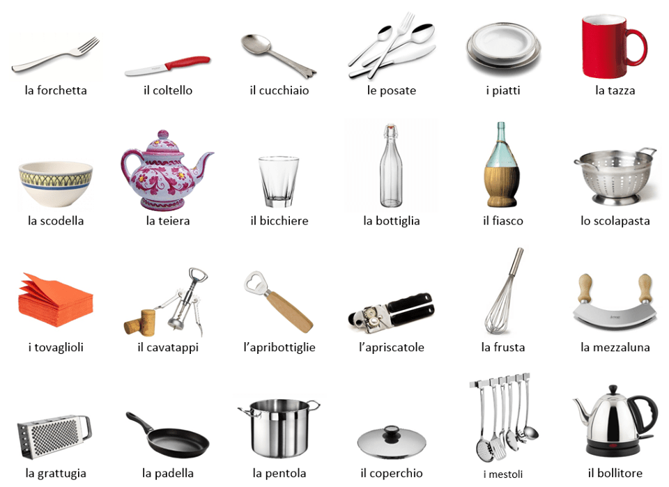 Kitchen Utensils Vocabulary List With Pictures 17 Best - Italian Furniture Vocab