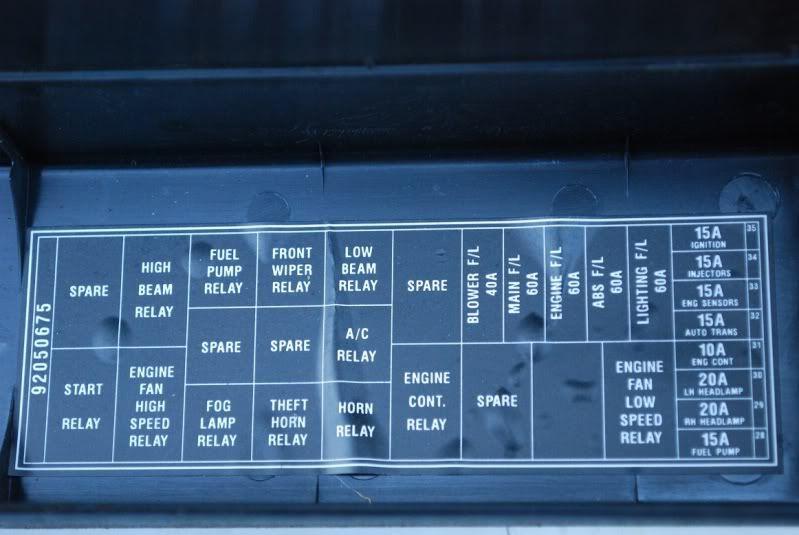 engine bay fuse box