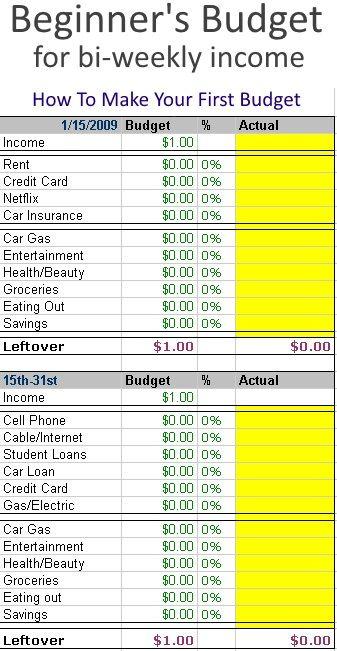 Creating a beginneru0027s budget especially for bi-weekly paychecks - spending plan template