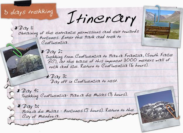 fake travel itinerary template