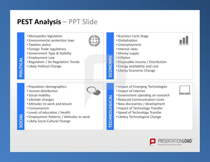 PEST Analysis PowerPoint Template This PPt Slide shows the four - pest analysis