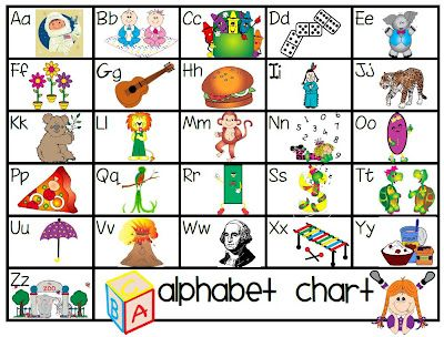 Going Back to Kinder Updated Alphabet Chart and Posters Spanish - phonics alphabet chart
