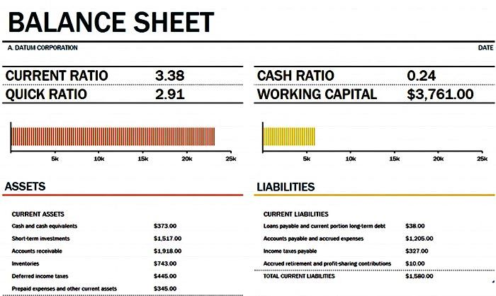 Format of Cashier Balance Sheet Template In EXCEL u2013 Analysis - accounting balance sheet template