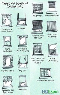 Best 25+ Types of blinds ideas on Pinterest | Types of ...