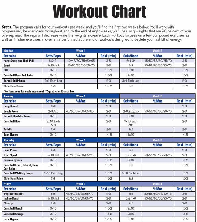 6db8f0fafc7752924342e2bbf4e8a032jpg (650×732) recipes - workout program sheet