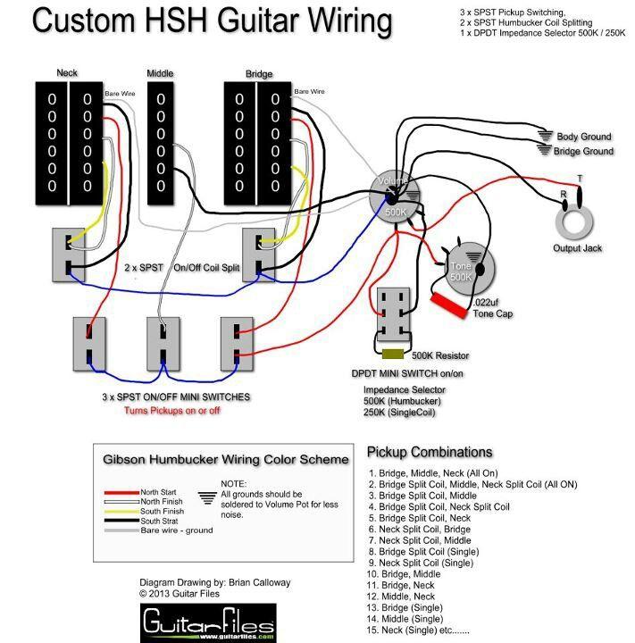 √ Ibanez Dual Humbucker Wiring Diagram