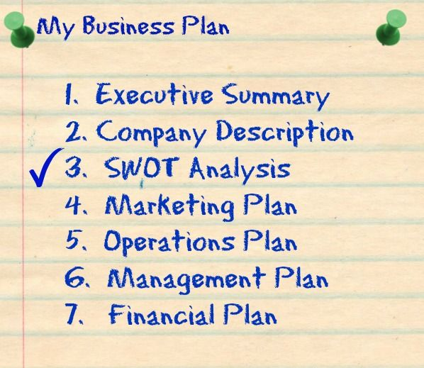 Business Plan Templates 7 Key Elements Business Ideas - business plan elements