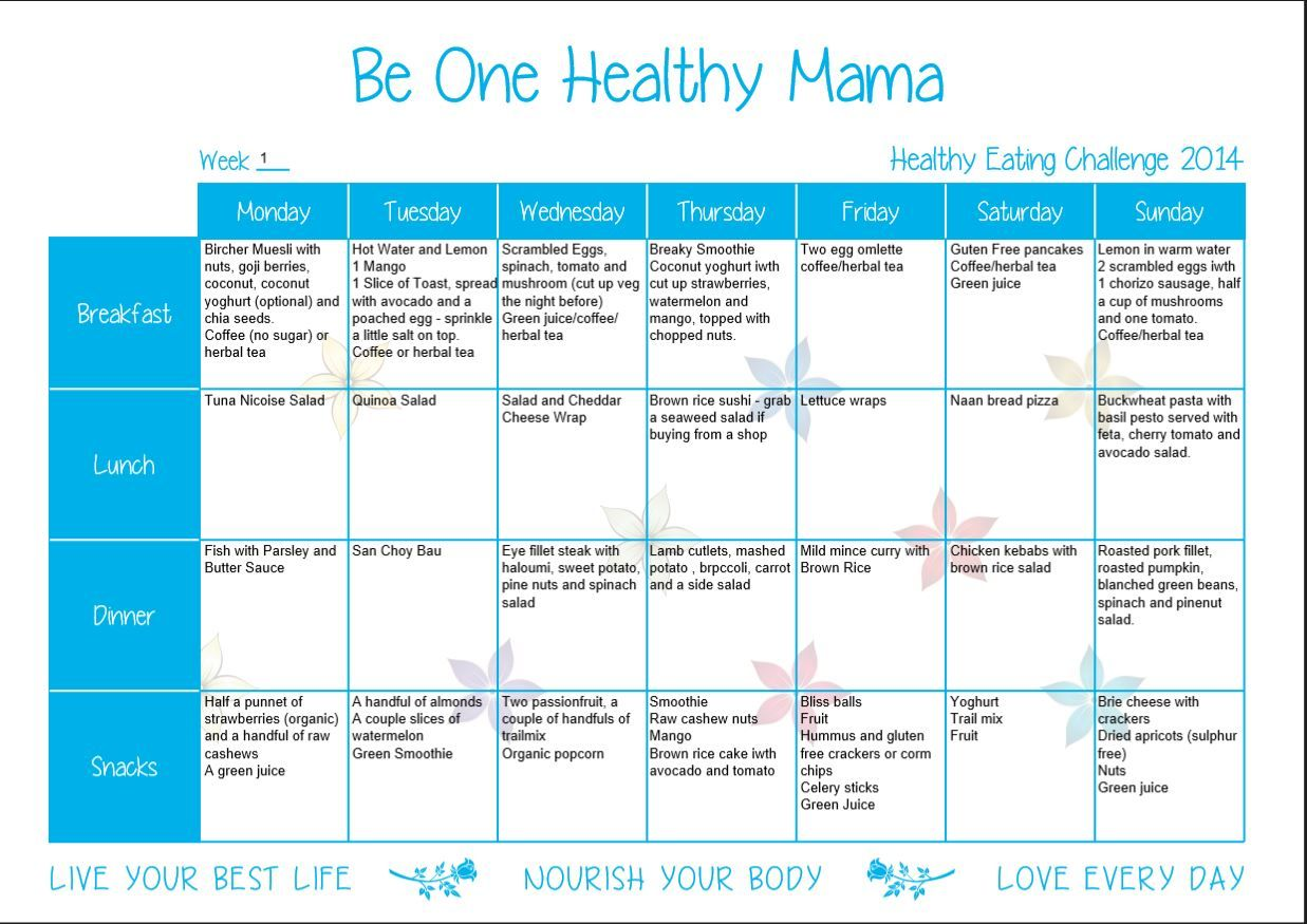 28 day mediterranean diet plany 2 table of contents week 1 meal plan