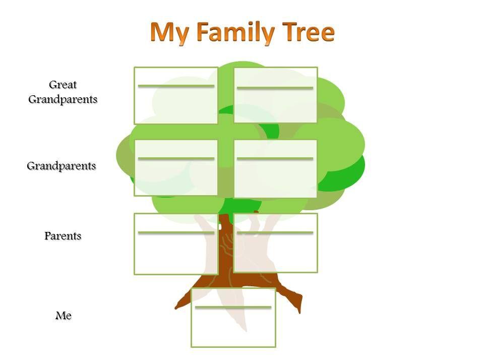 School Project Family Tree Template Akshita Padhee Pinterest - blank family tree template