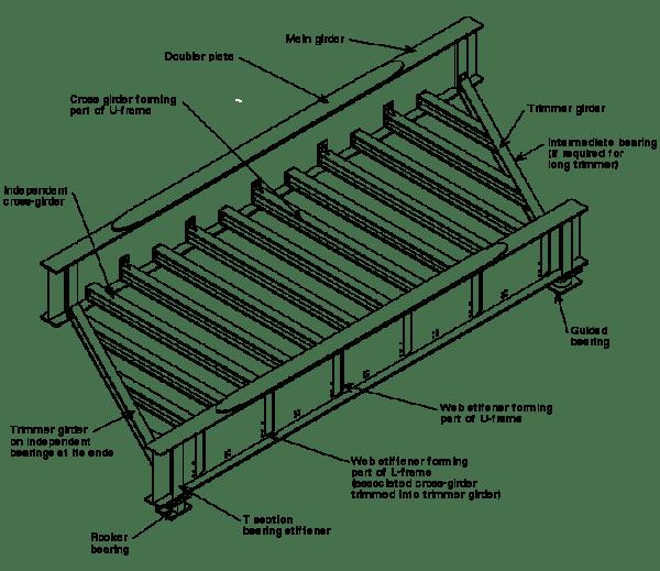 beam bridge diagram