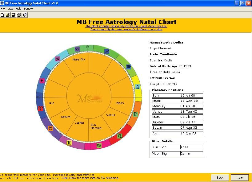 Numerology Chart Template What A Numerology Chart Is, How I Got - birth chart template