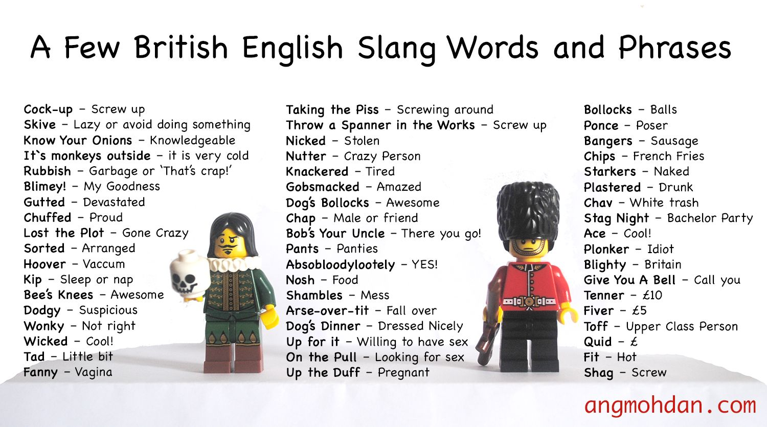 Cuisine Meaning English British Slang Words