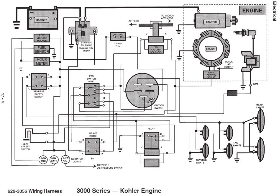 fordson major diesel tractor wiring diagram