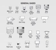 Light Bulb Base Sizes   Us Light Bulb Base Types   Pacific ...