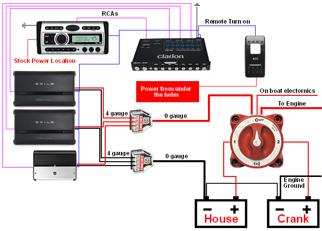 boat stereo amp wiring diagram