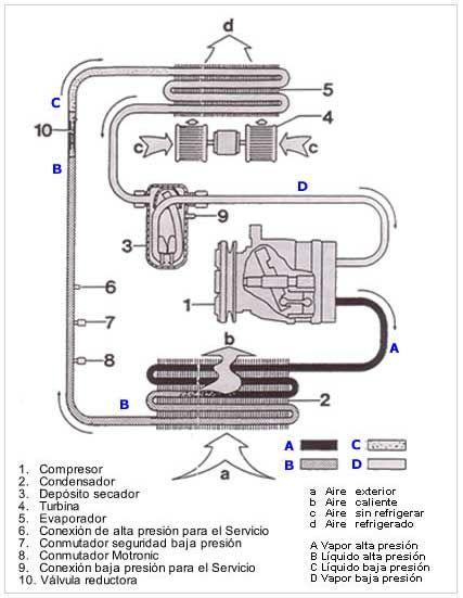air conditioning refrigeration cycle diagram