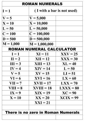 Roman numerals Helpful! Pinterest Roman, Tattoo and Tatting - roman numeral chart template