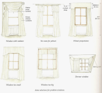 Window Treatments: Solutions for all shapes and sizes ...