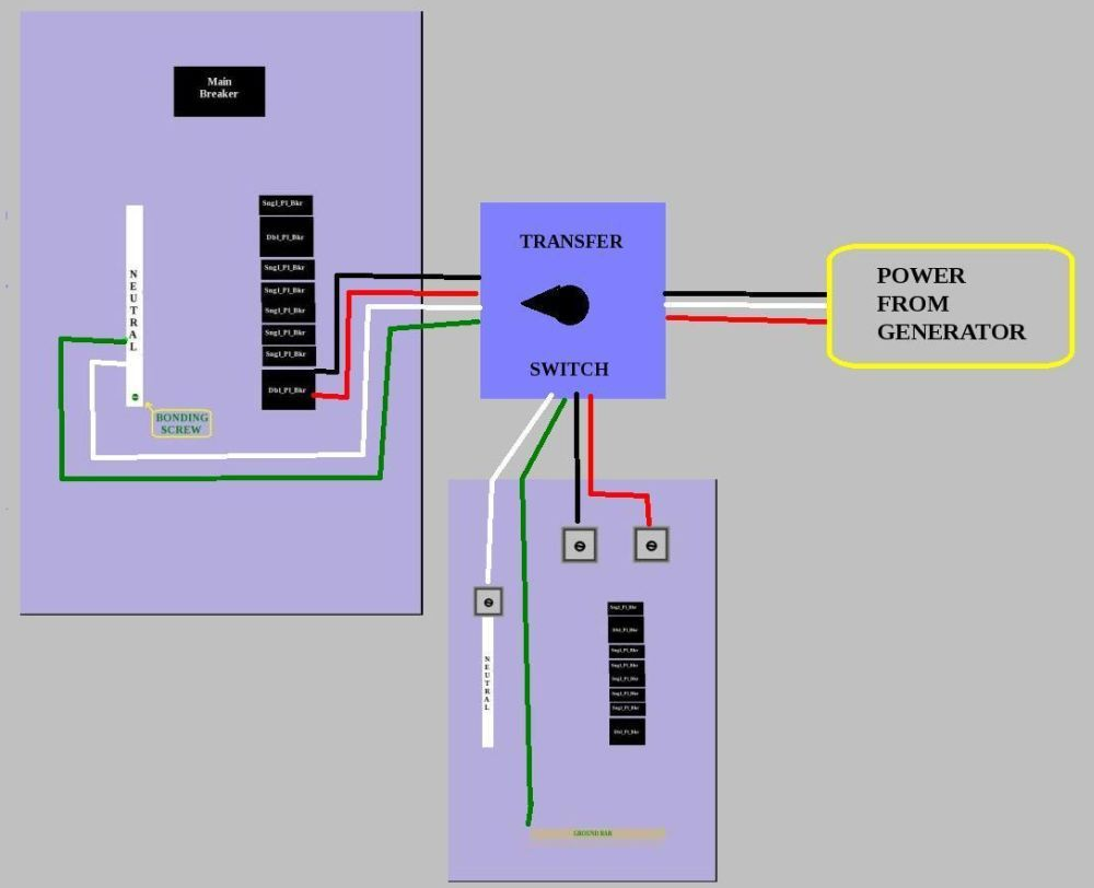 50 transfer switch wiring diagram