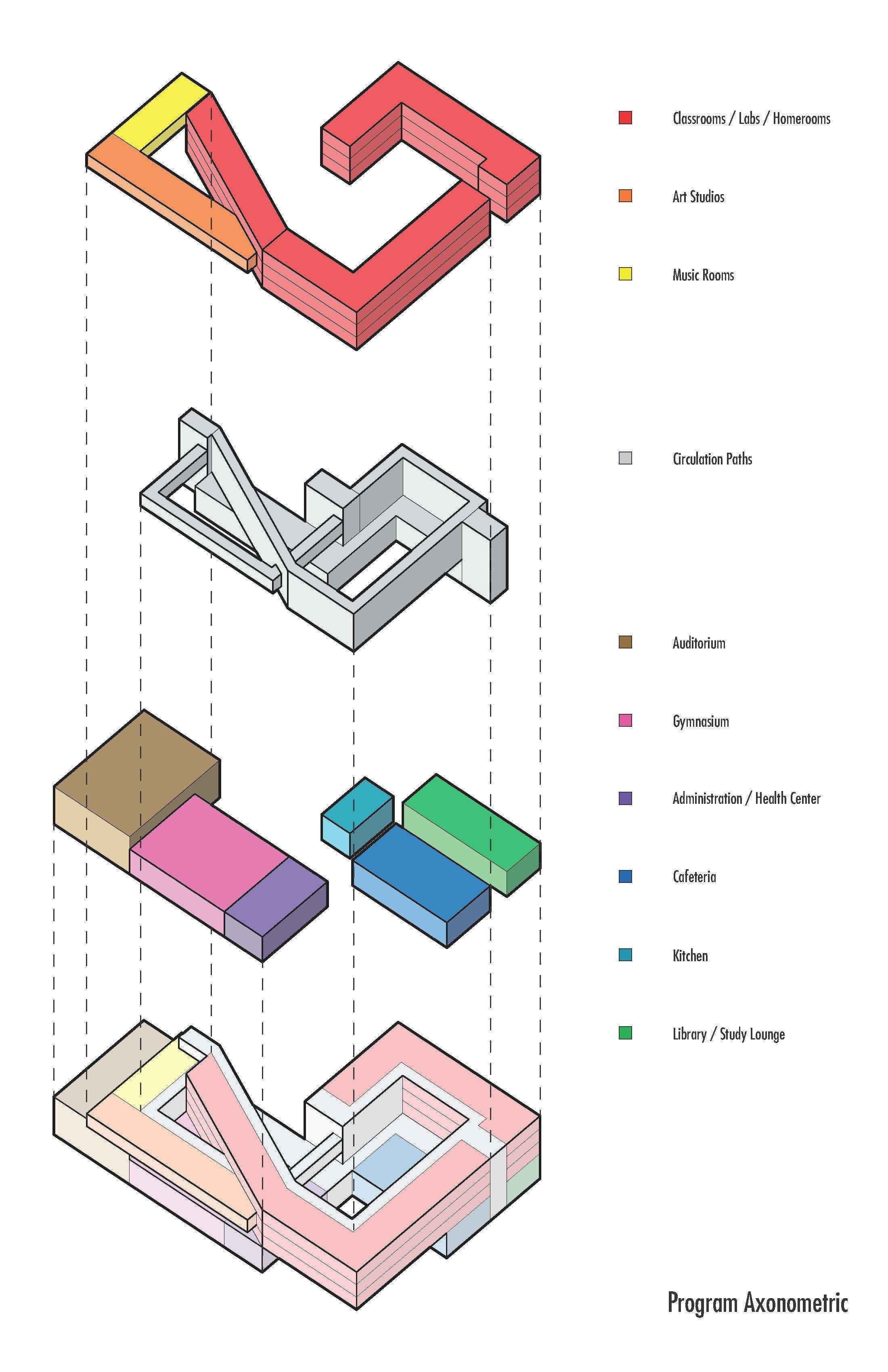 Development diagrams