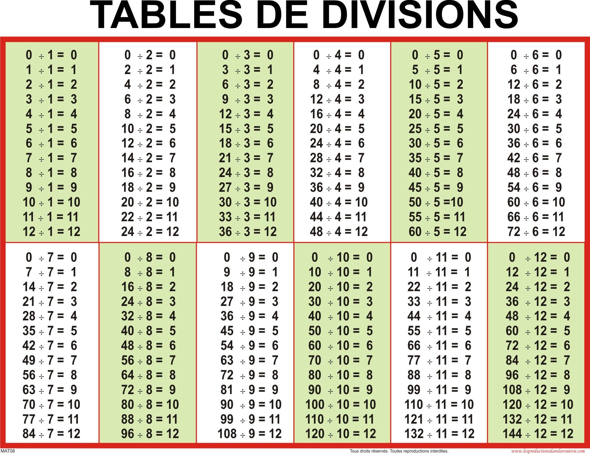 Worksheets Division Table 1-10 Chart division table chart printable 1 12 free table