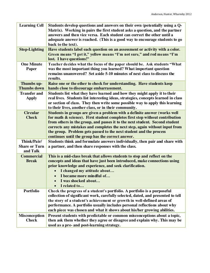 Informal Formative Assessment Strategies Assessments Pinterest - formative assessment strategies