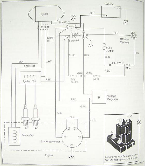 2001 ez go gas cart wiring diagram