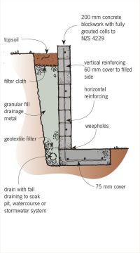 creative ideas concrete retaining wall design bold design ...