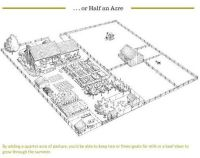 "One Acre Homestead Plan | From ""The Backyard Homestead ..."