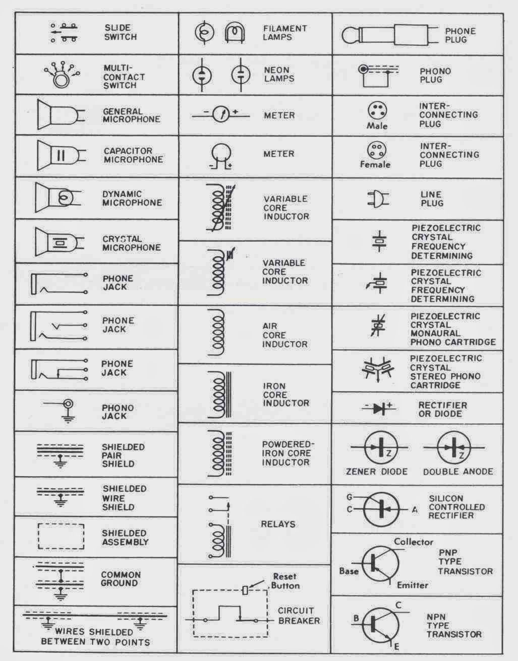 basic electronic schematic symbols pdf