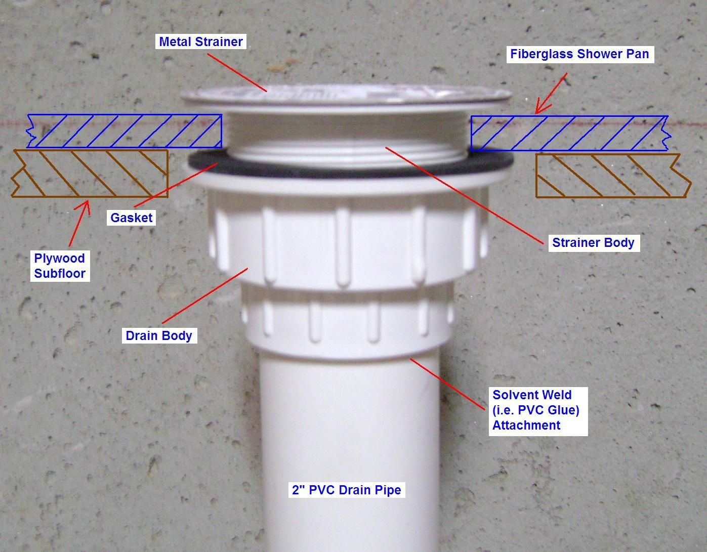 How to fix a leaky shower drain photo tutorial water stain on the ceiling find the leak disassemble the shower drain and replace the gasket