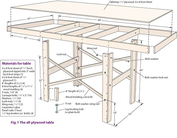 Model Train Table Plans Assembly Instructions Materials