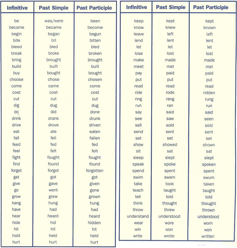 resume definition verb