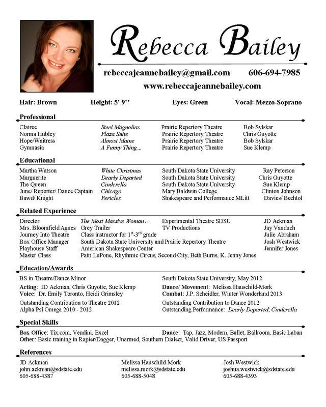 Acting Resume Builder Acting Resume Template Build Your Own - professional actor resume