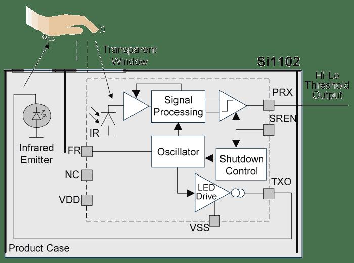 si1102 proximity sensor ic block diagram
