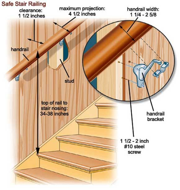 See This Diy #Stair Handrail Installation #Video. (Via @This Old